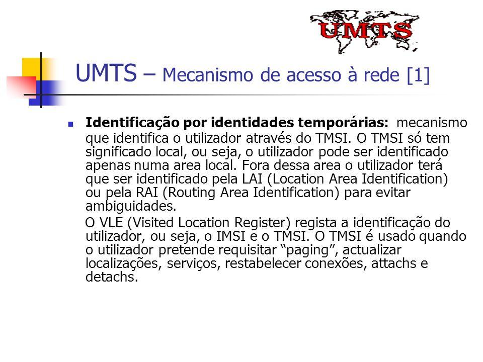 UMTS – Mecanismo de acesso à rede [1]